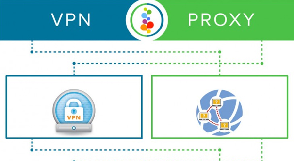 como esconder ip com vpn